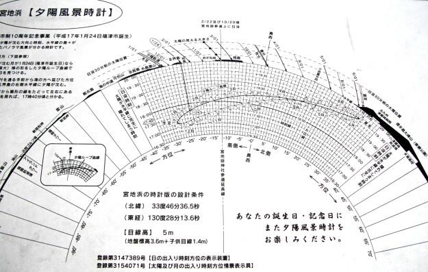IMGP2630 chart