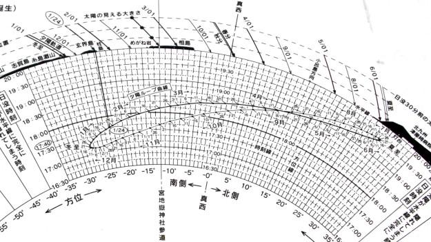 IMGP2630 chart copy